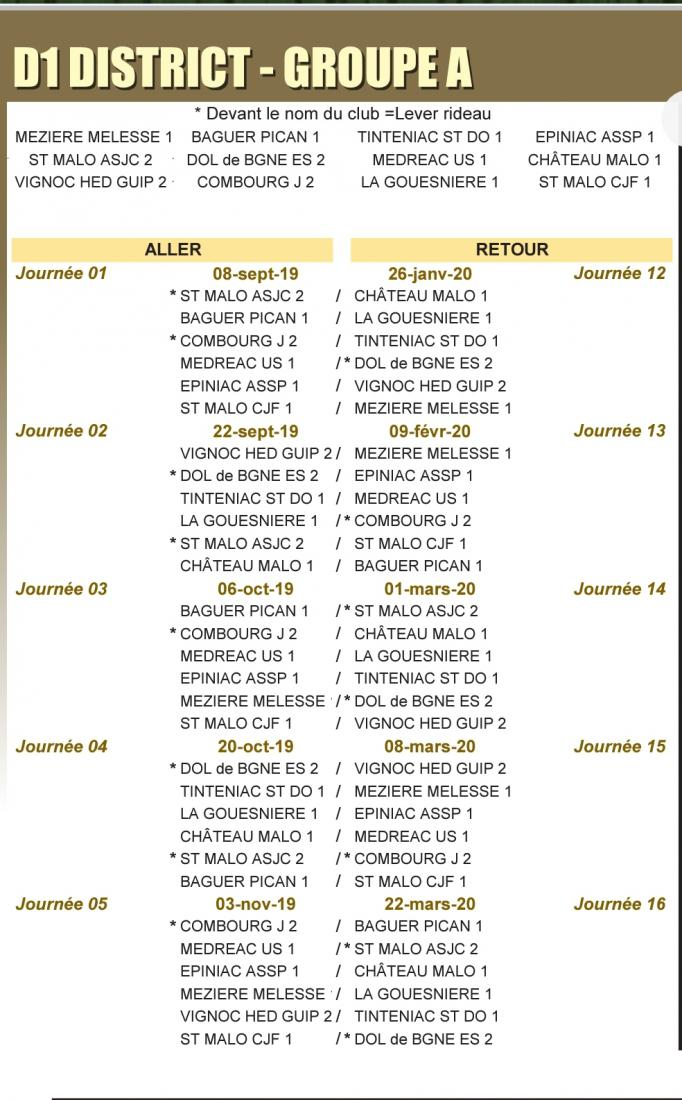 groupe A D1